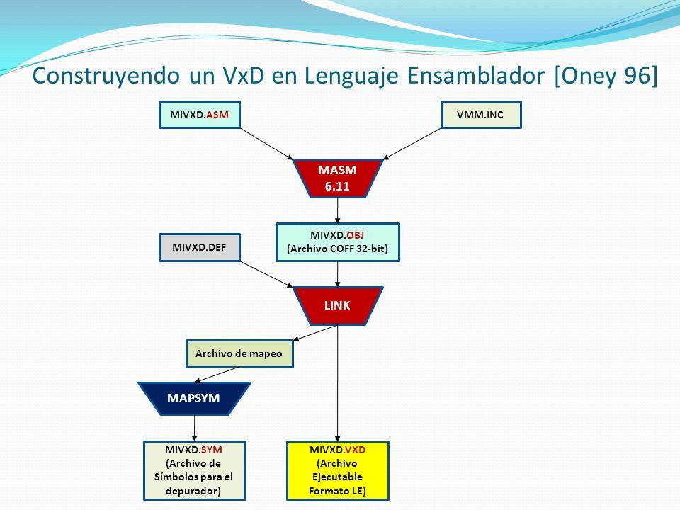 Construyendo un VxD en Lenguaje Ensamblador [Oney 96]